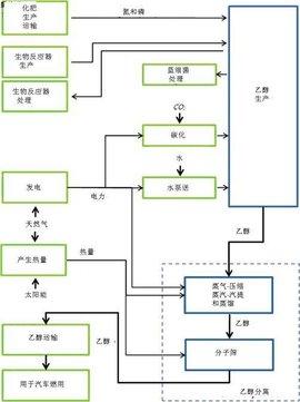 电路 电路图 电子 设计 素材 原理图 270_361 竖版 竖屏