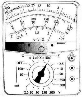 (当多用电表为电压档或电流档的时候表量程最左端为零刻线,当为欧姆