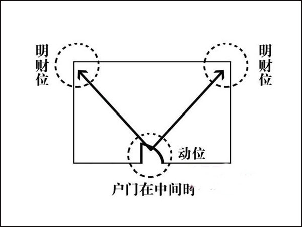 电路 电路图 电子 设计 素材 原理图 600_450