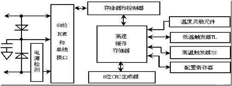 ds18b20正确的接线方法折叠 编辑本段 ds18b20 如图.