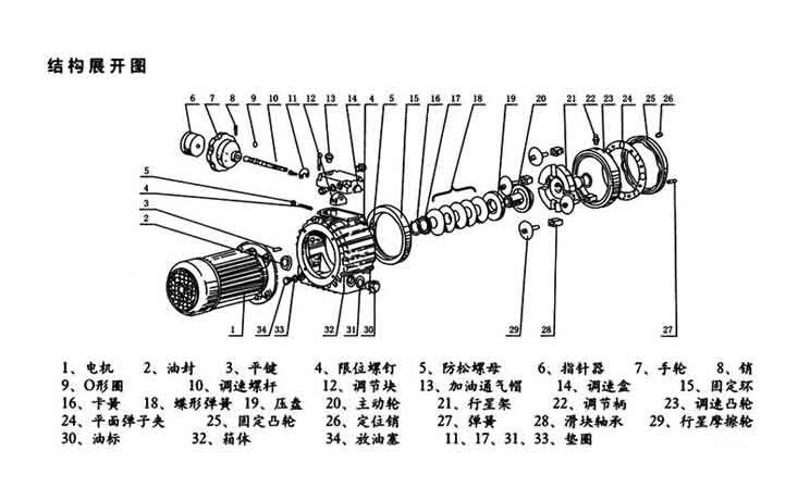 mb系列行星靡擦机械无级变速机结构图及型号标记