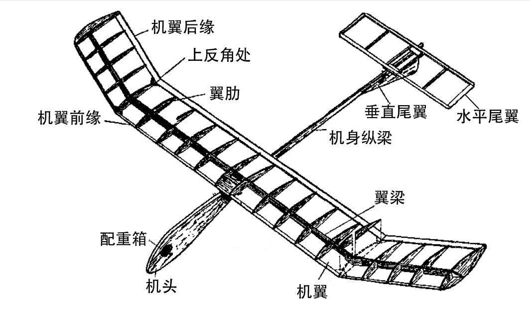 航模制作_好搜百科