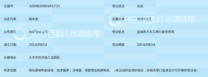 江苏源源山富数码喷绘科技有限公司_360百科