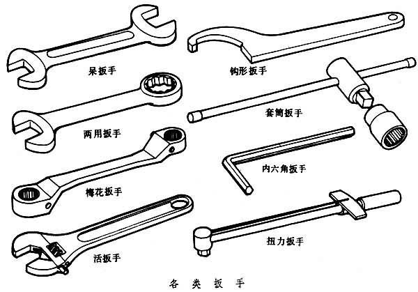梅花扳手两端具有带六角孔或十二角孔的工作端,适用于工作空间狭小,不
