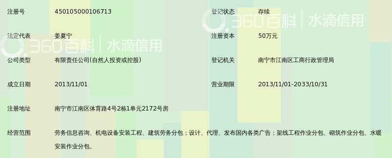 广西南宁顺久劳务服务有限公司_360百科