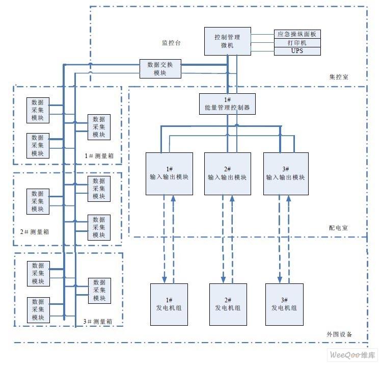 监控专用电源电路图