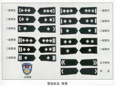 人民警察警衔制度
