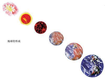 地球起源_360百科