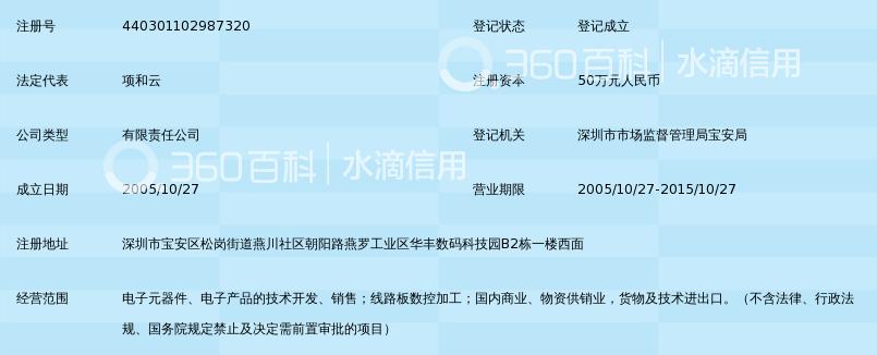 深圳市凯卓电路有限公司