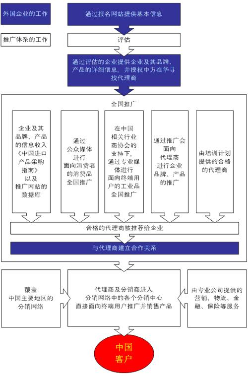 气候体系结构图